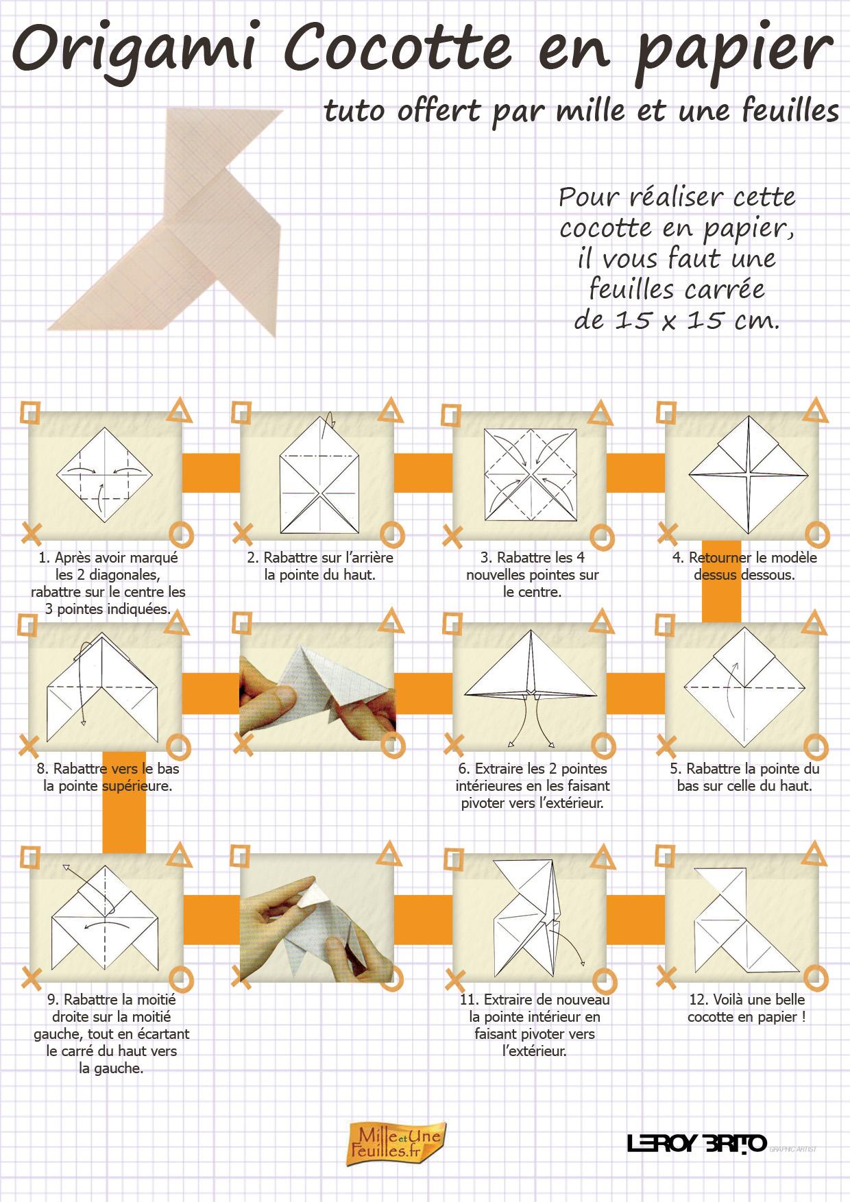 Id es activit s manuelles enfants mille et une feuilles - Fabriquer une cocotte en papier ...